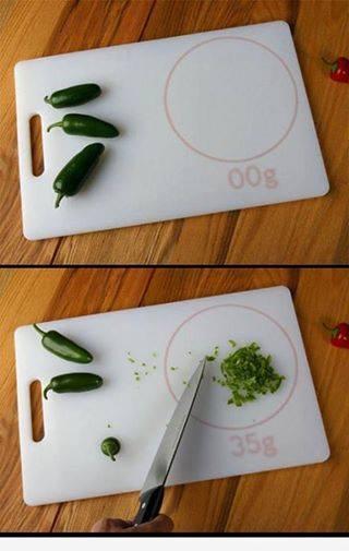 Mutfak Yardımcıları Modelleri